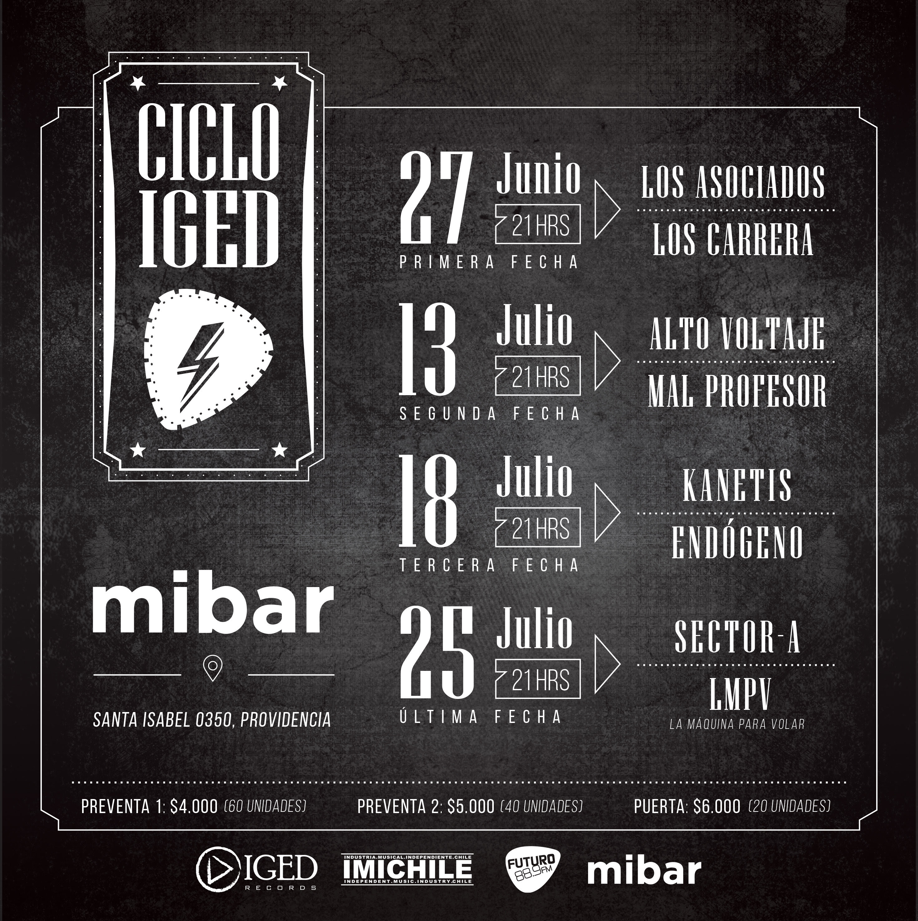 IGED Records  ciclo  MiBar